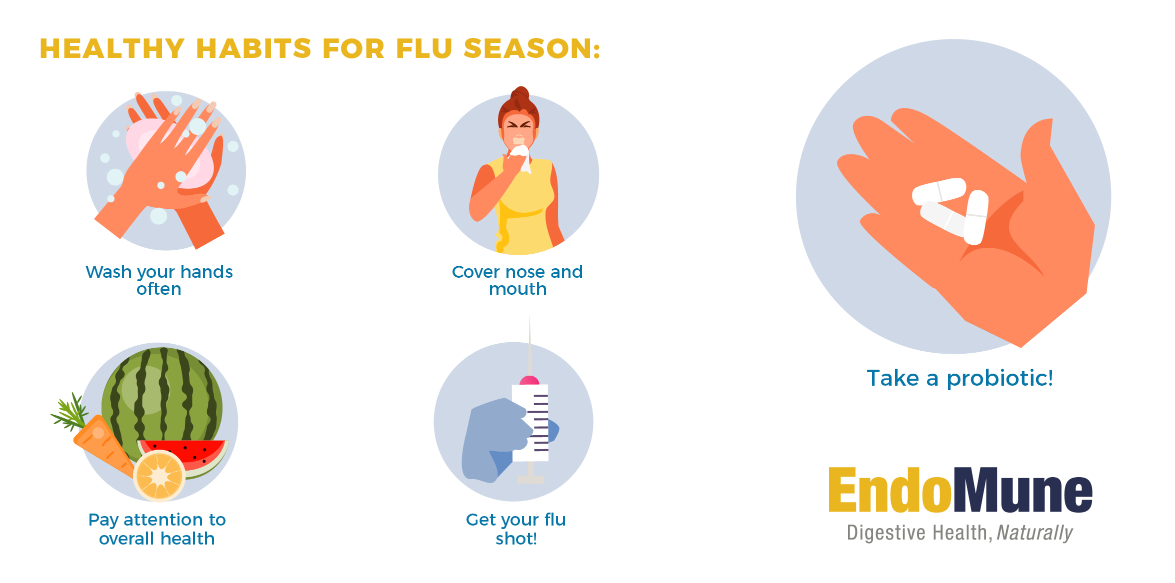 Graphic with healthy habits for flu season: 1. wash your hands often 2. Cover nose and mouth 3. Pay attention to overall health 4. Get your flu shot 5. Take a probiotic