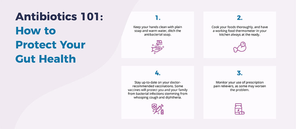 TEXT: Antibiotics 101 How to protect your gut health