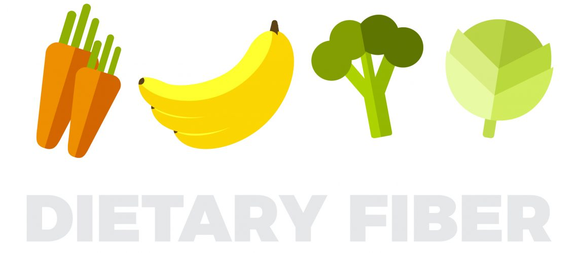 Graphic of dietary fiber foods: carrots, bananas, broccoli, and cabbage.